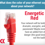 Ethernet - Red - Energetic