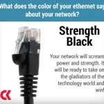 Ethernet - Black - Strength