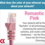 Ethernet - Pink - Romantic