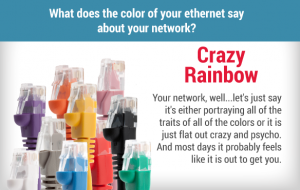 Your network, well...let's just say it's either portraying all of the traits of all the colors or it is just flat out crazy and psycho. And most days it probably feels like it is out to get you.