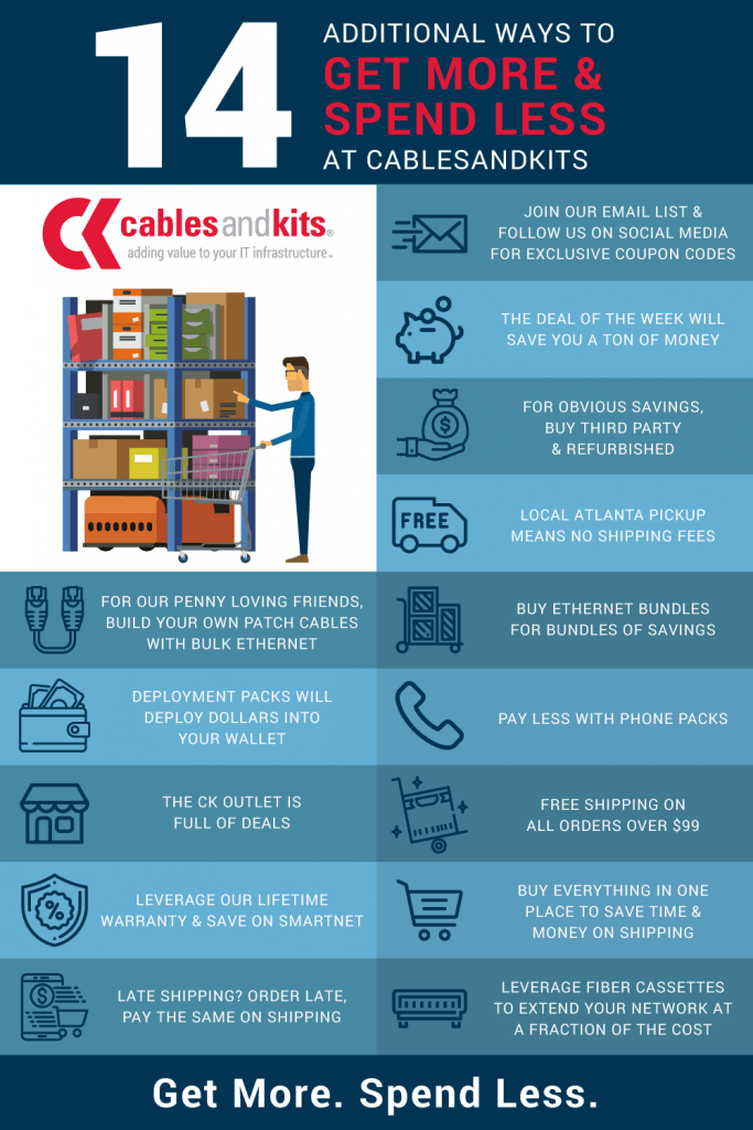 Infographic - 14 ways to get more and spend less on physical it infrastructure products
